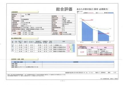耐震診断と補助金制度