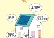 ゼロエネルギー住宅ってどんな家?