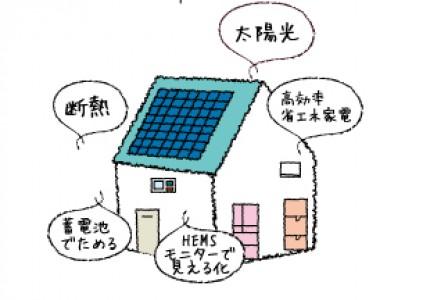 Net Zero Energy House ネット ゼロ エネルギー ハウス=ZEH(ゼッチ)って?